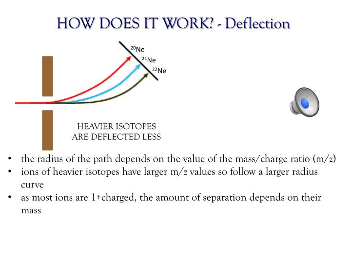 HOW DOES IT WORK? - Deflection