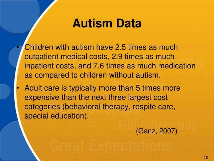 Autism Data