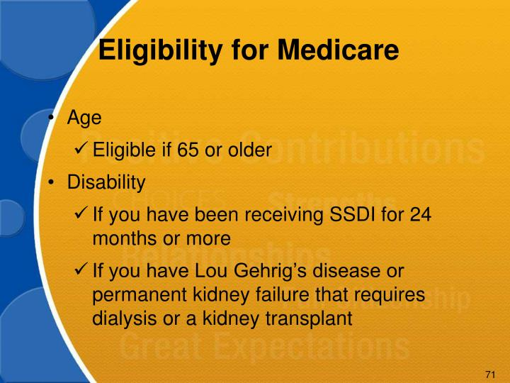 Eligibility for Medicare