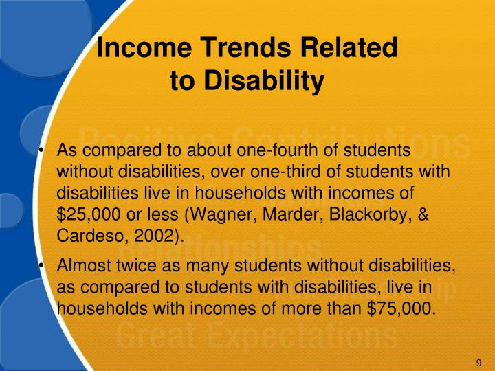Income Trends Related to Disability