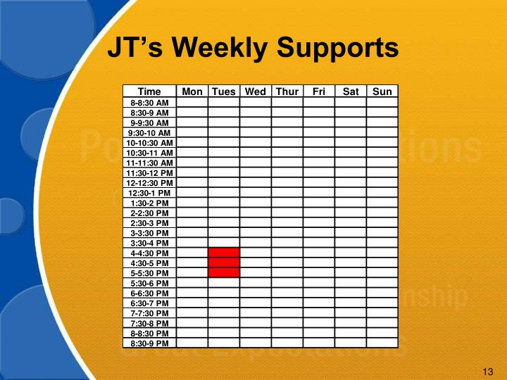 JT's Weekly Supports