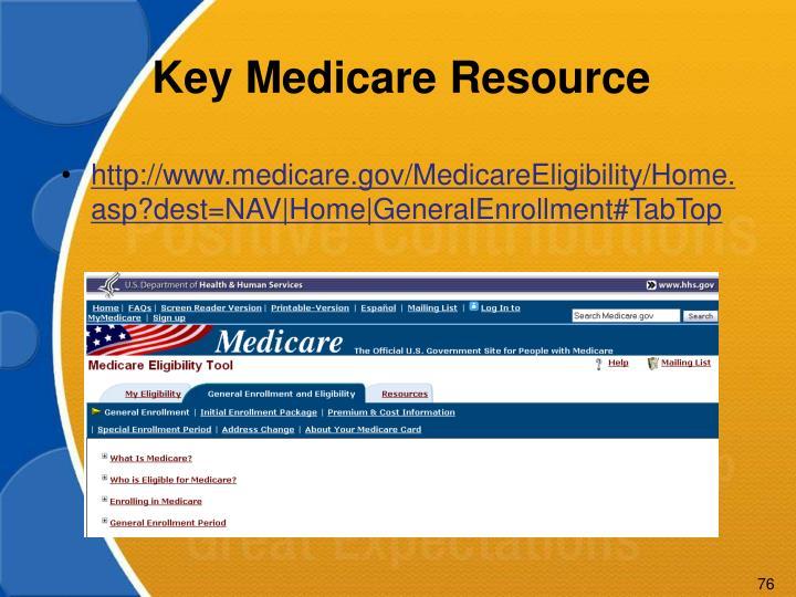 Key Medicare Resource