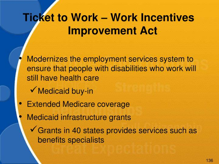 Ticket to Work – Work Incentives Improvement Act