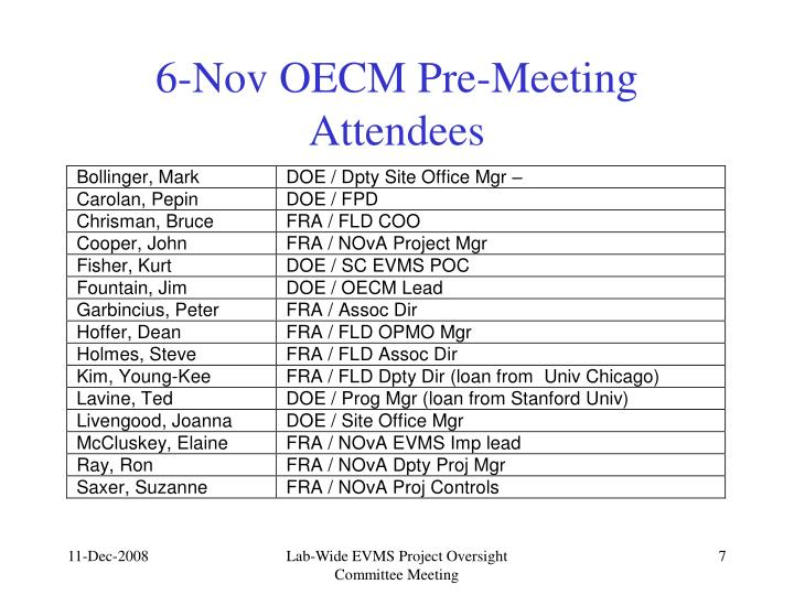 6-Nov OECM Pre-Meeting Attendees