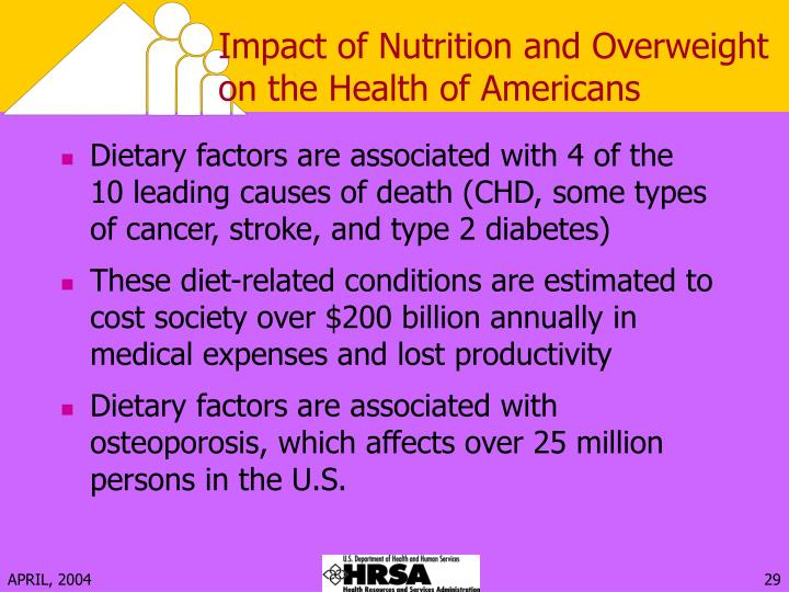 Impact of Nutrition and Overweight