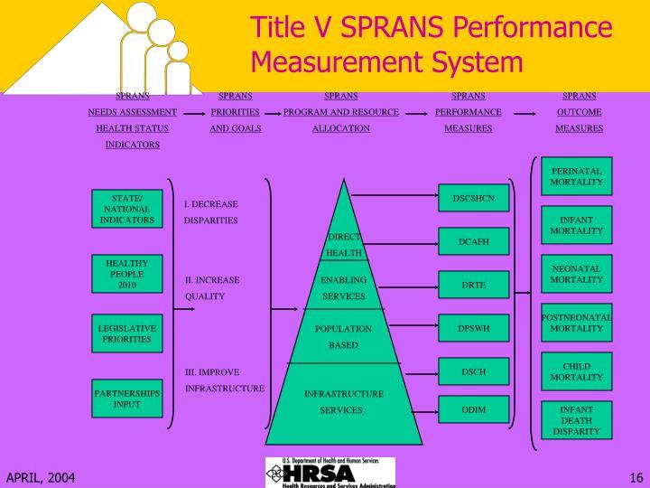 Title V SPRANS Performance Measurement System