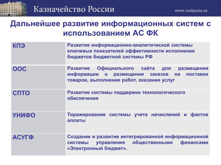 Дальнейшее развитие информационных систем с использованием АС ФК