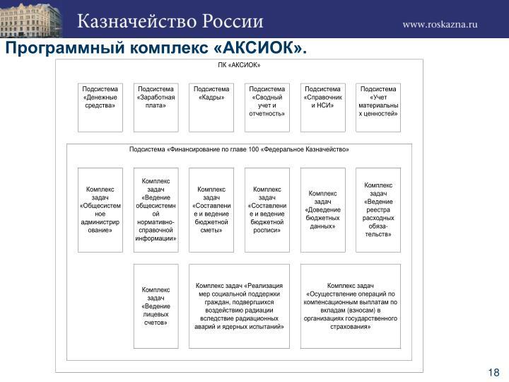 Программный комплекс «АКСИОК».