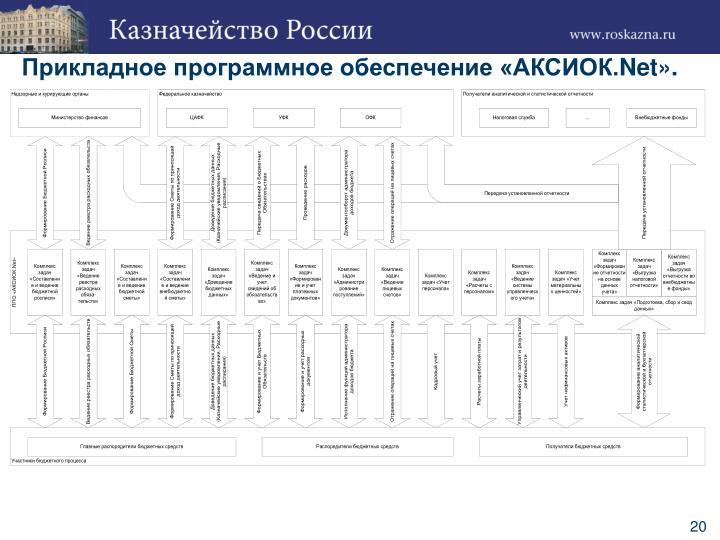 Прикладное программное обеспечение «АКСИОК.
