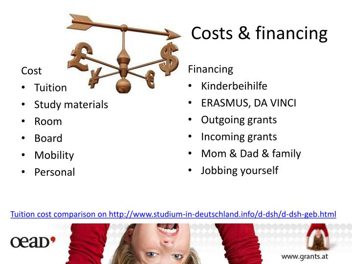Costs & financing