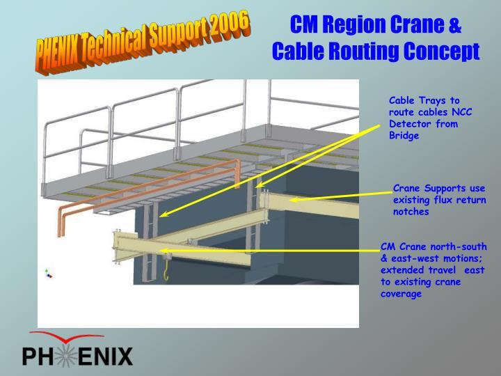 CM Region Crane &
