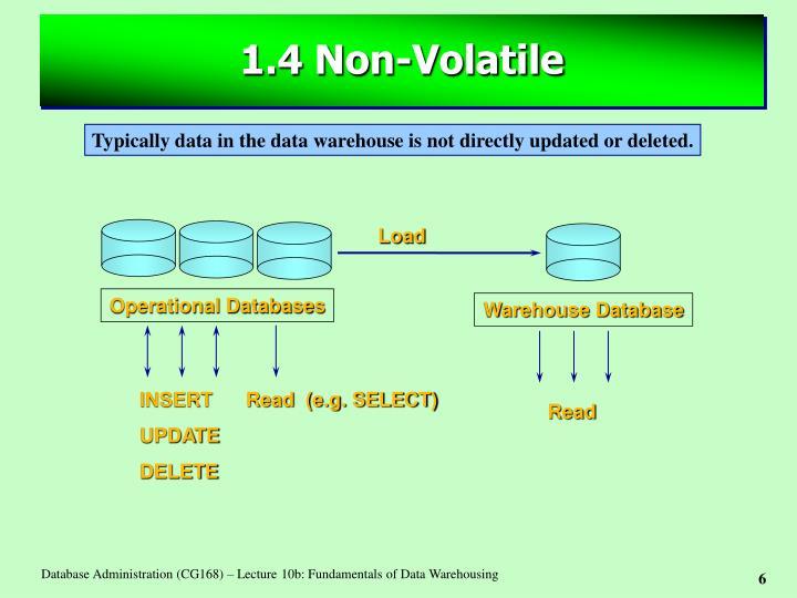 Operational Databases