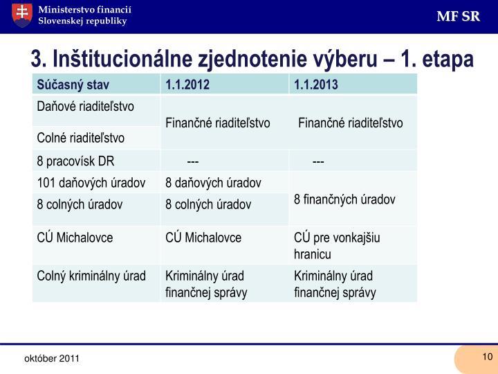 3. Inštitucionálne zjednotenie výberu – 1. etapa