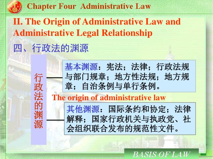 II. The Origin of Administrative Law and Administrative Legal Relationship