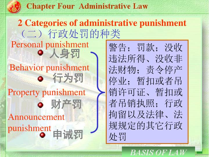 2 Categories of administrative punishment