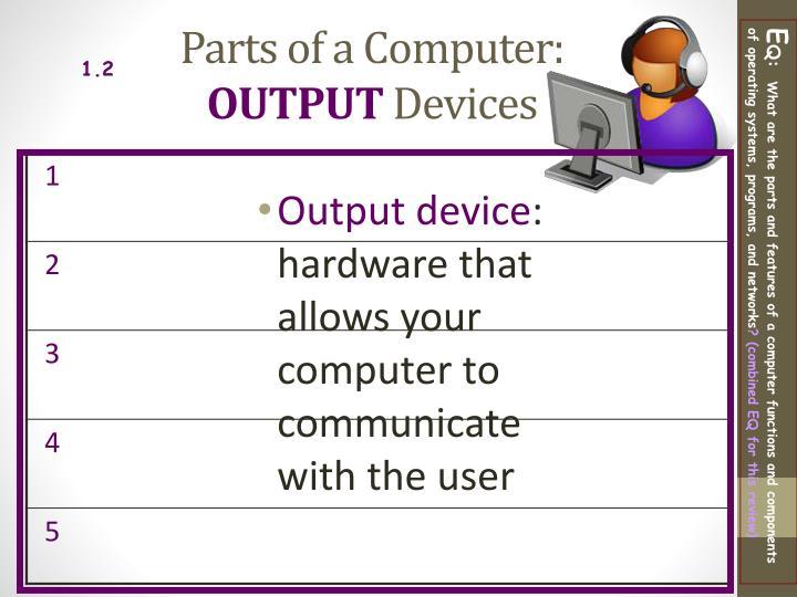 Parts of a Computer: