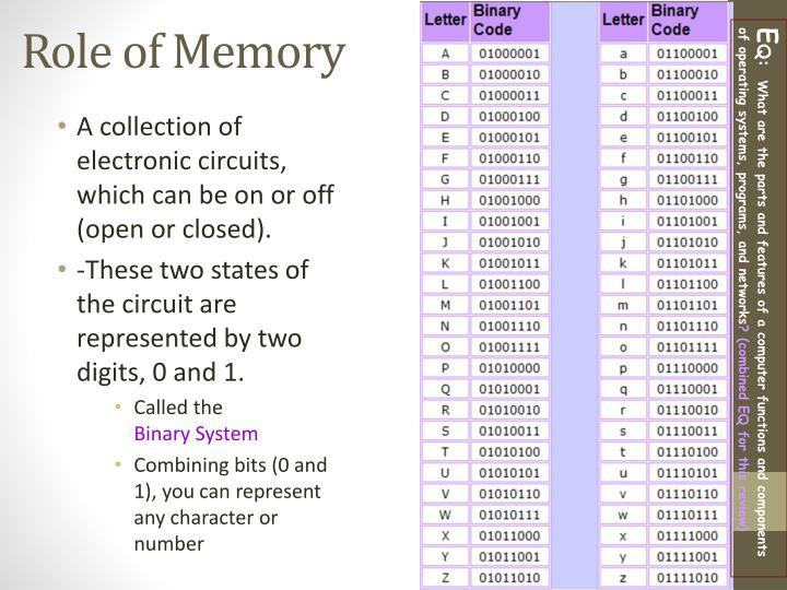 Role of Memory