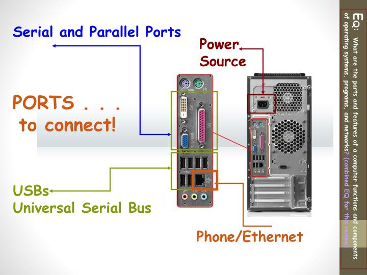 Serial and Parallel Ports