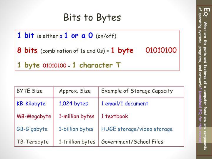Bits to Bytes