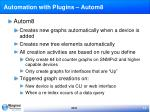 automation with plugins autom8
