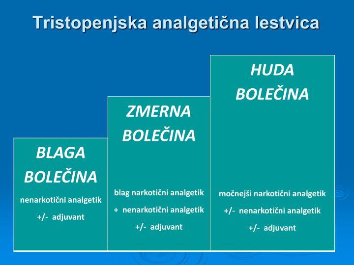 Tristopenjska analgetična lestvica