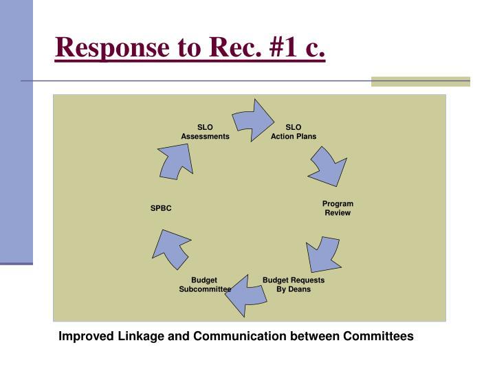 Response to Rec. #1 c.