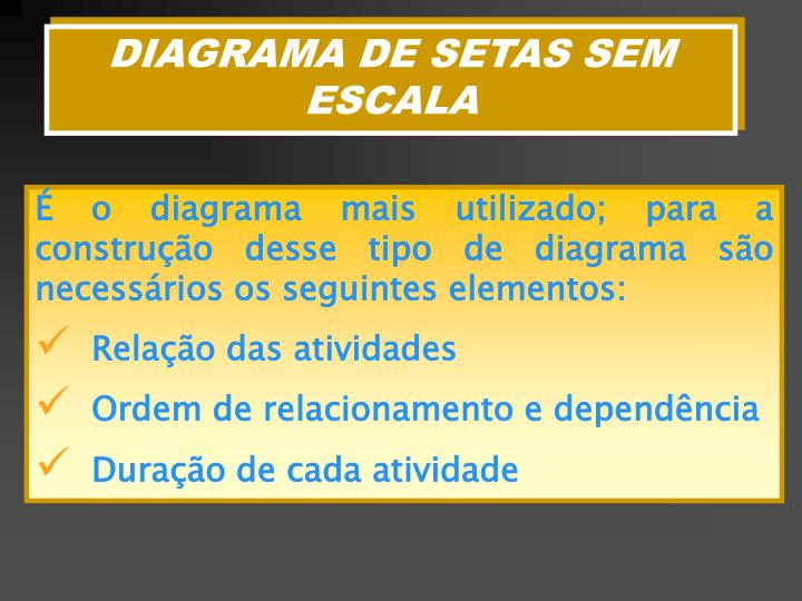 DIAGRAMA DE SETAS SEM ESCALA