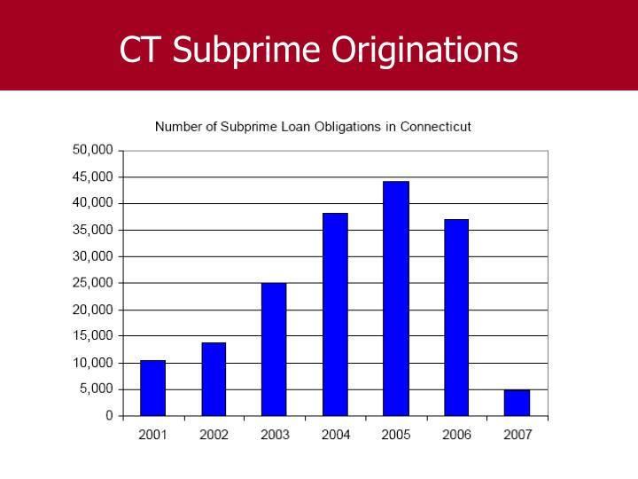 CT Subprime Originations