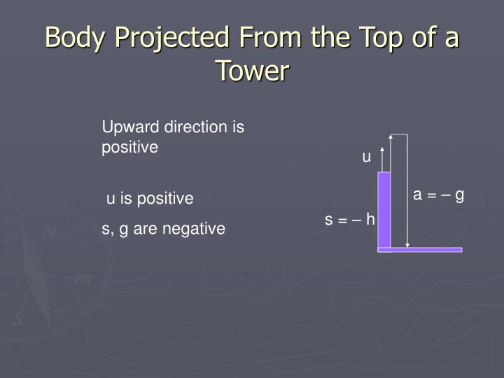 Body Projected From the Top of a Tower