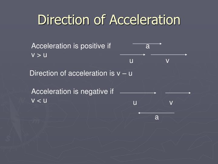 Direction of Acceleration