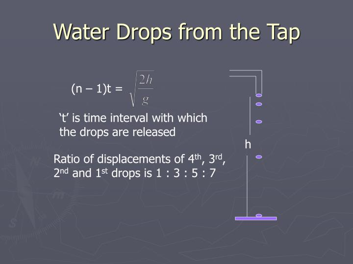 Water Drops from the Tap