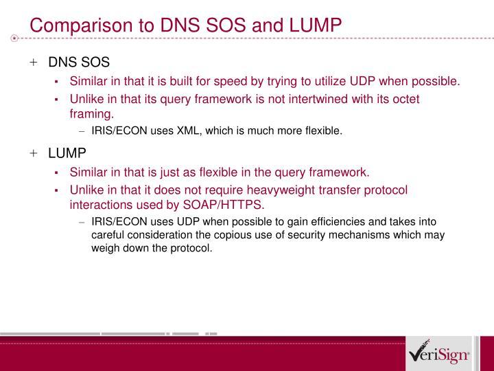 Comparison to DNS SOS and LUMP