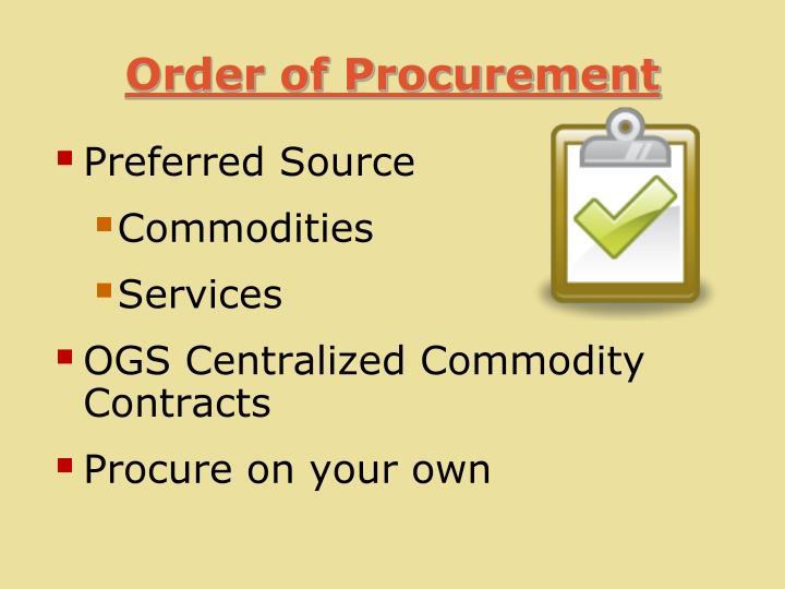 Order of Procurement