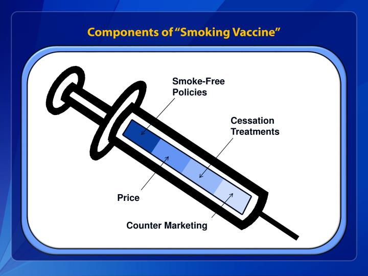 "Components of ""Smoking Vaccine"""