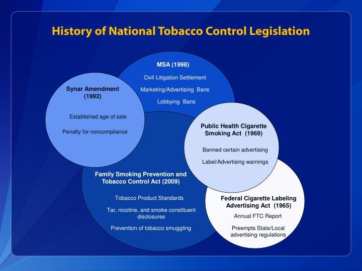 History of National Tobacco Control Legislation