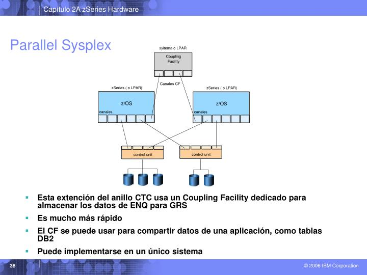 Parallel Sysplex