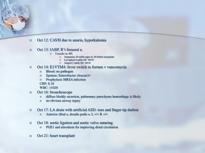 Oct 12: CAVH due to anuria, hyperkalemia