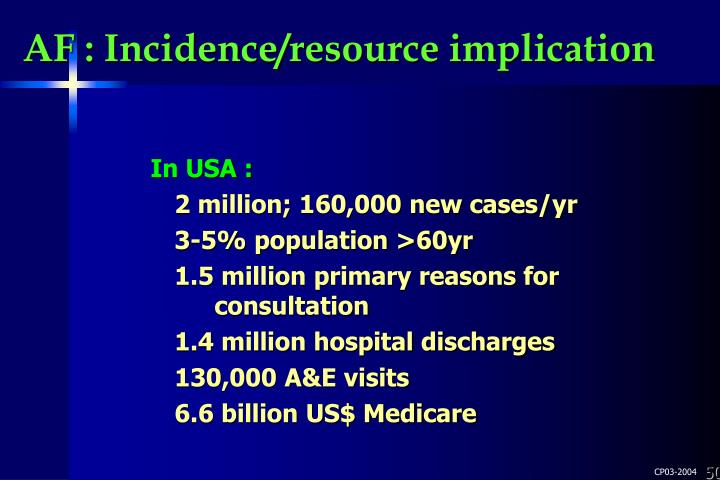 AF : Incidence/resource implication