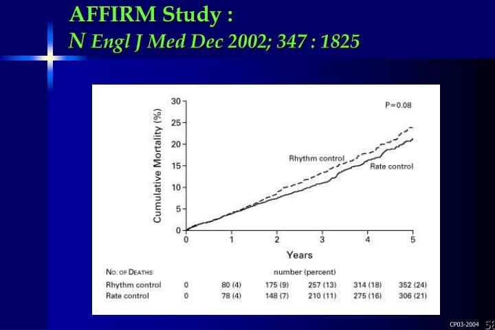 AFFIRM Study :