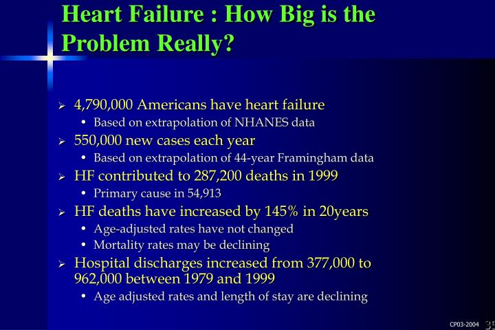 Heart Failure : How Big is the Problem Really?