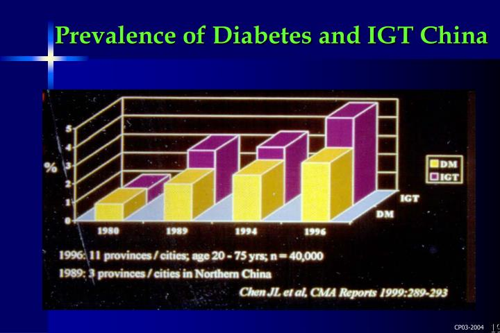 Prevalence of Diabetes and IGT China