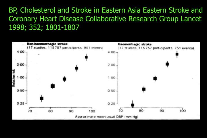 BP, Cholesterol and Stroke in Eastern Asia Eastern Stroke and Coronary Heart Disease Collaborative Research Group Lancet 1998; 352; 1801-1807