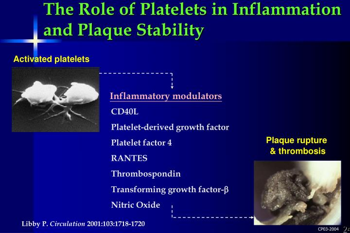 The Role of Platelets in Inflammation