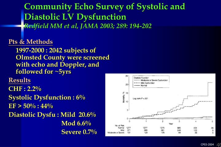 Community Echo Survey of Systolic and Diastolic LV Dysfunction