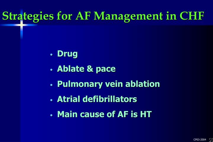 Strategies for AF Management in CHF