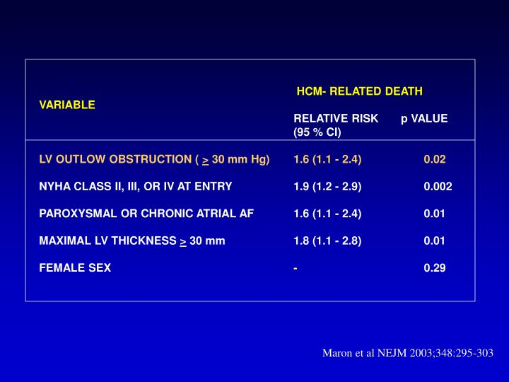 HCM- RELATED DEATH