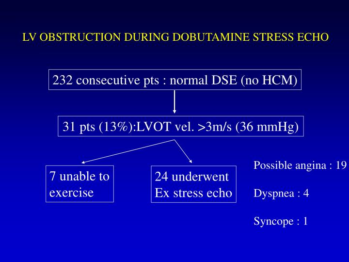 LV OBSTRUCTION DURING DOBUTAMINE STRESS ECHO