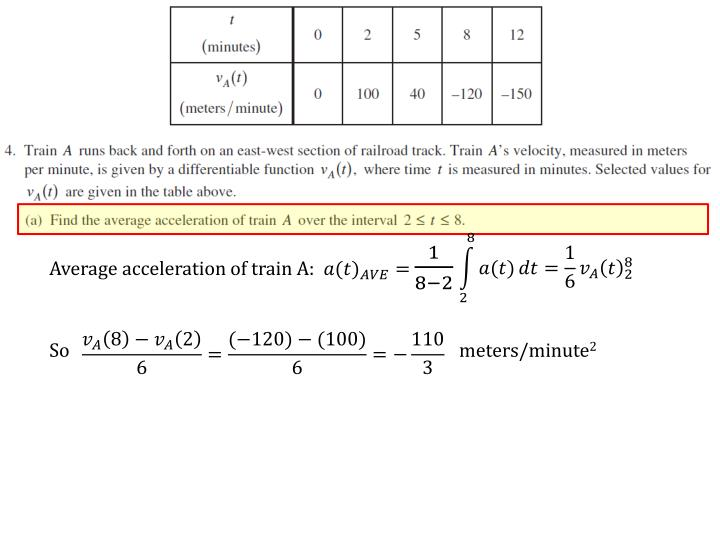 Average acceleration of train A: