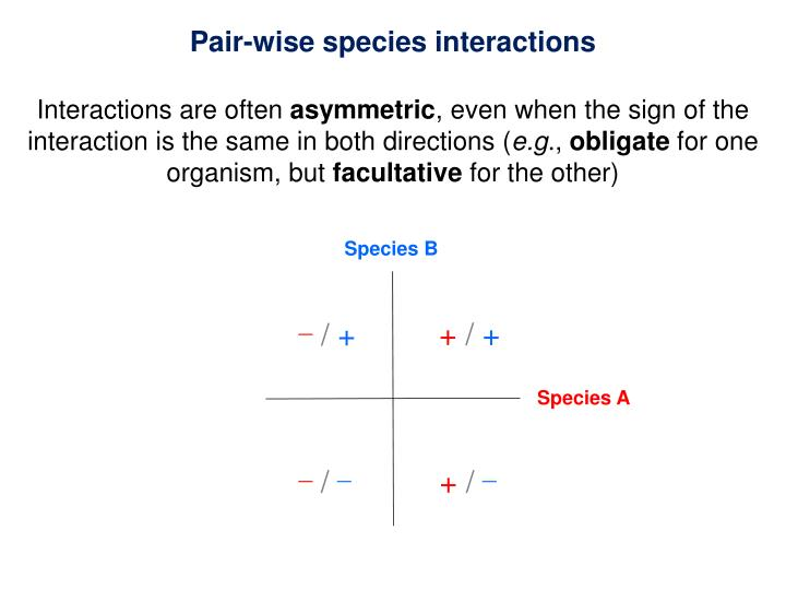 Pair-wise species interactions