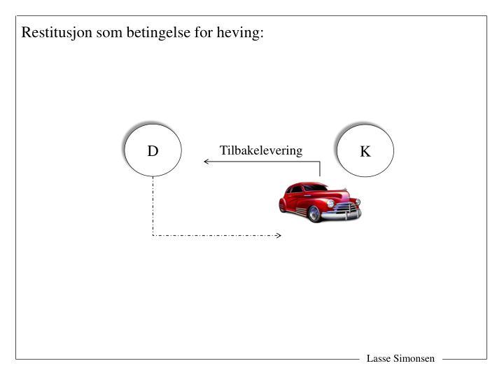 Restitusjon som betingelse for heving: